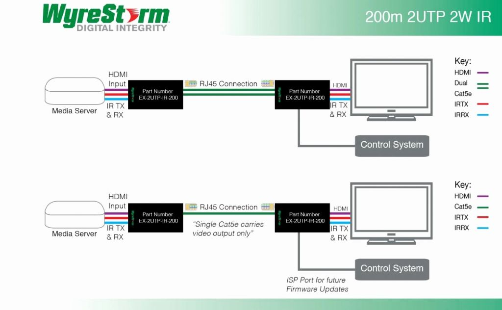 hdmi over cat5 wiring diagram Collection-Cat5e Ethernet Wiring Diagram Best Cat5 To Hdmi Wiring Diagram Jerrysmasterkeyforyouand 4-t