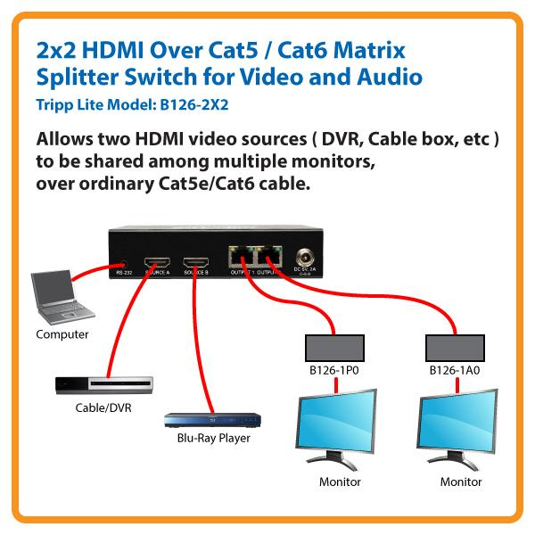 hdmi over cat5 wiring diagram Collection-View larger 4-l