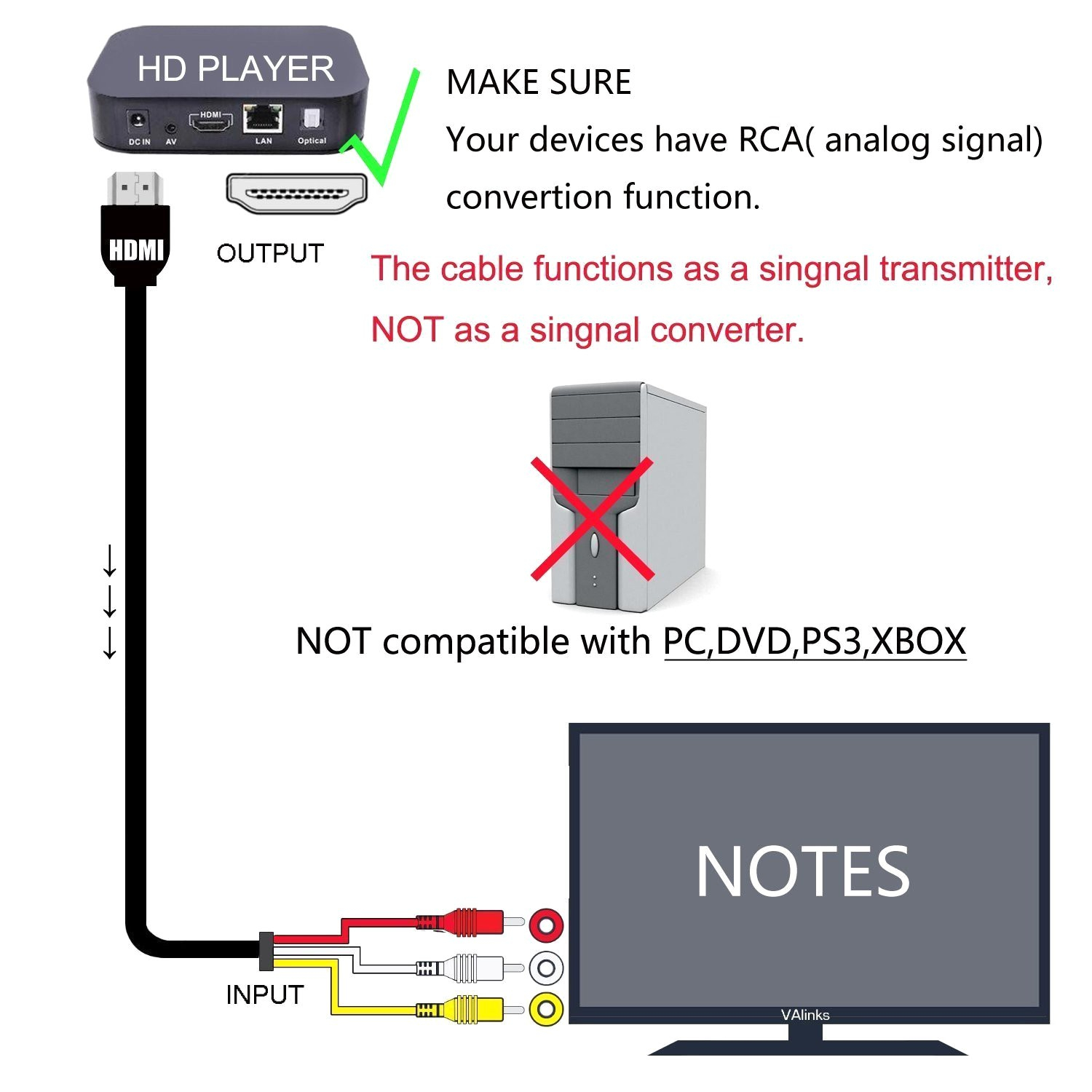 hdmi to av cable wiring diagram Download-Awesome Hdmi to Rca Cable Wiring Diagram 16-s