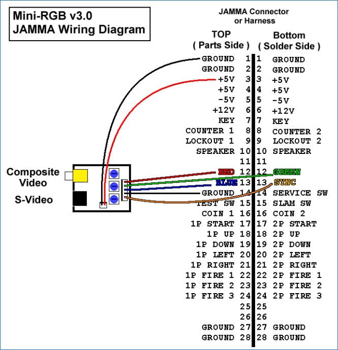 hdmi to av cable wiring diagram Collection-Hdmi rca color code vga wiring diagram diagrams and patible 14-f