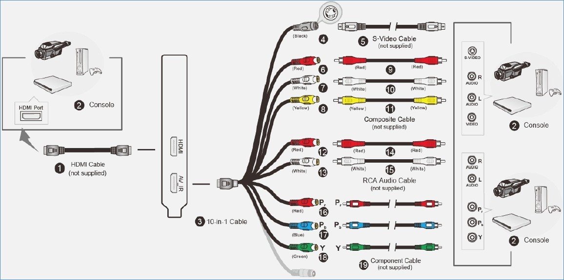 hdmi to av cable wiring diagram Download-hdmi to rca cable wiring diagram New Hdmi Wiring Diagram & Vga To Hdmi Wiring 17-t