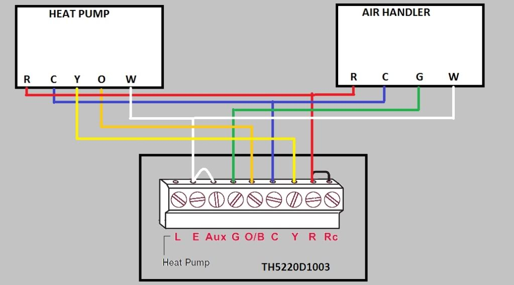 heat pump thermostat wiring diagram honeywell Download-Honeywell thermostat Installation 6 Wire Luxury Honeywell thermostat Rth111b Wiring Diagram 6-a
