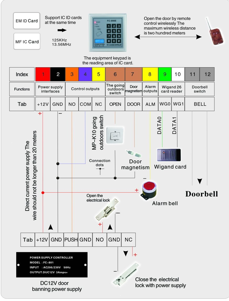 hid rp40 wiring diagram Collection-Hid Card Reader Wiring Diagram In WIRING DIAGRAM For Prox hd 11-d
