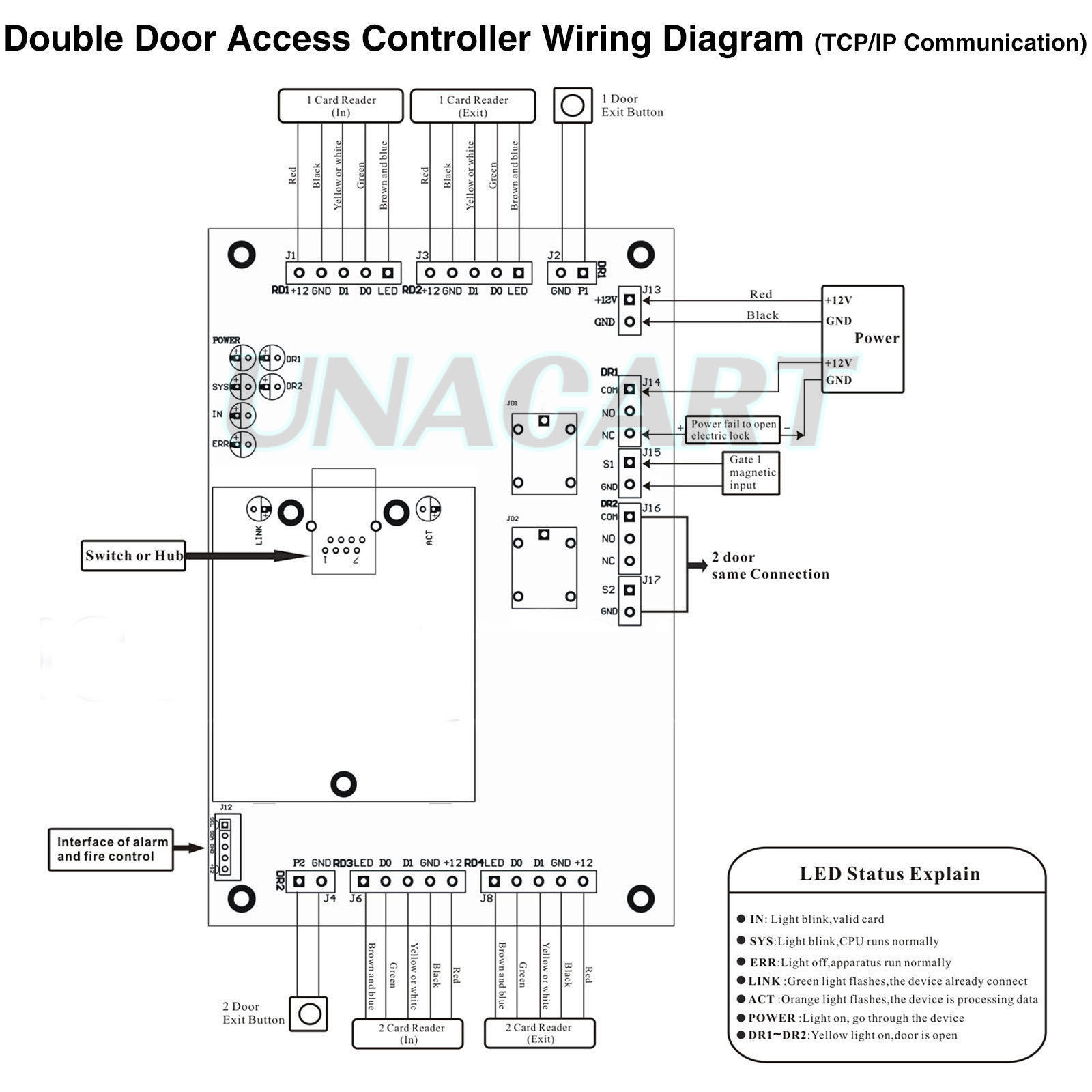 hid rp40 wiring diagram Collection-Tcp ip Network Access Control Board Panel W Reader Exit Button for 4 Door Use 5-q