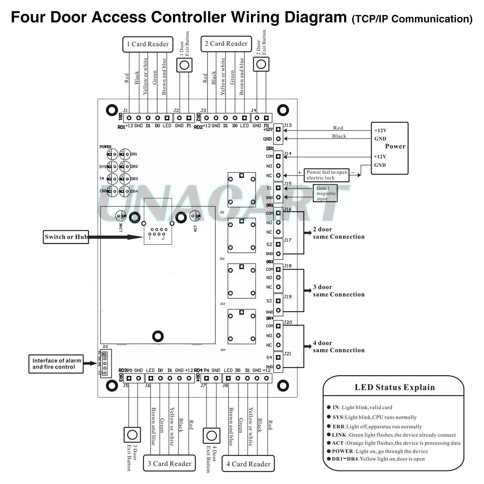 hid rp40 wiring diagram Download-Tcp ip Wiegand 26 Network Entry Attendance Access Panel Control Board for 4 Door 11-a