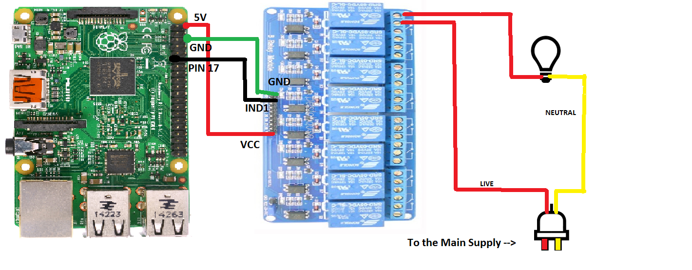 home automation wiring diagram Collection-enter image description here 13-r