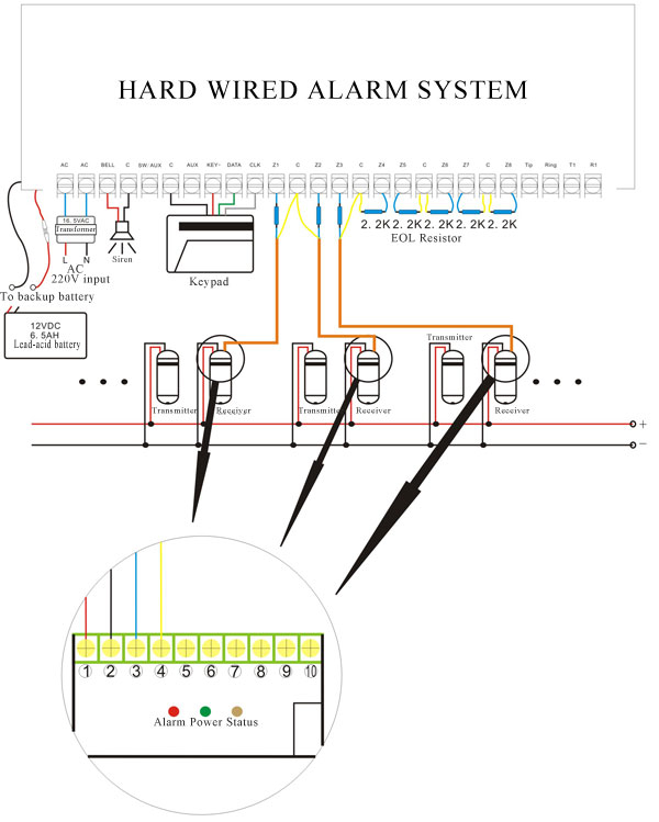 home security system wiring diagram Collection-wireless alarm control panel Connection Diagram for photo beam detector 1-f