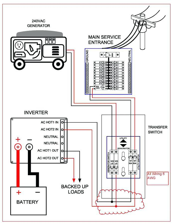 home standby generator wiring diagram Download-Generator Changeover Switch Wiring Diagram As Well As Solar 6-b