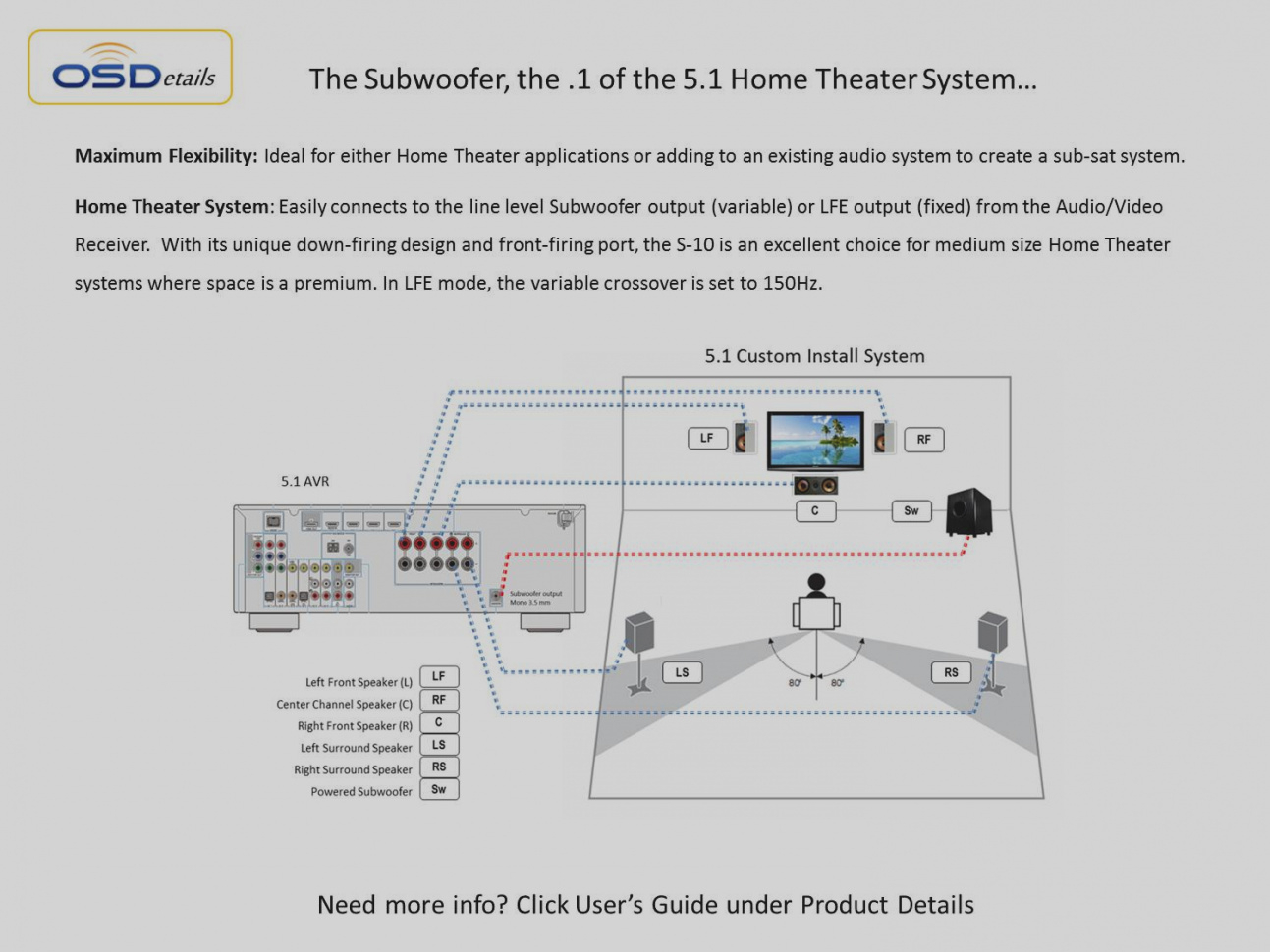 home theater subwoofer wiring diagram Download-Full Size of effective Strategies For Subwoofer Wiring That You Can Use Starting Today Wonderful 4-s