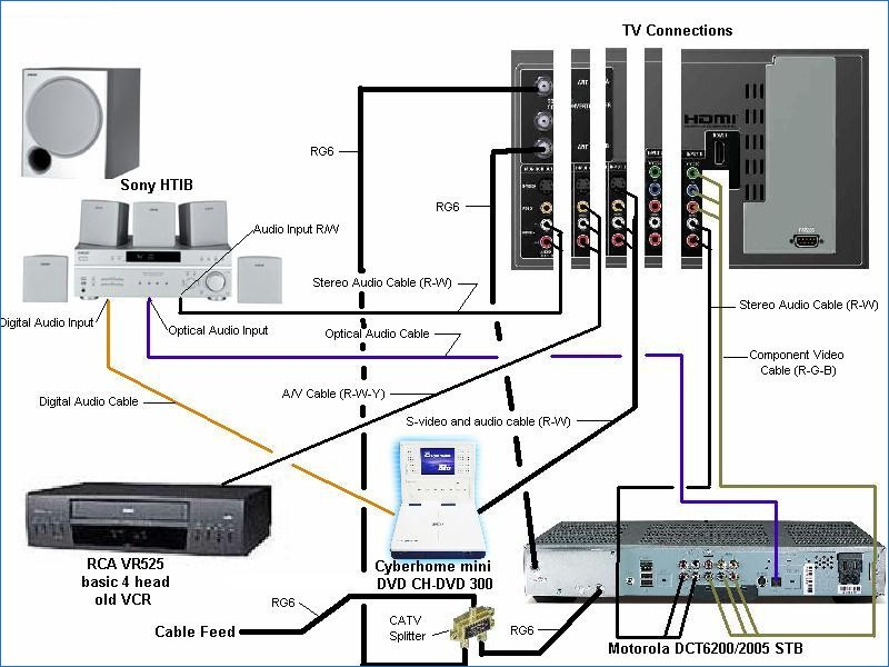 home theater subwoofer wiring diagram Download-home theater wiring diagram Google Search 20-h