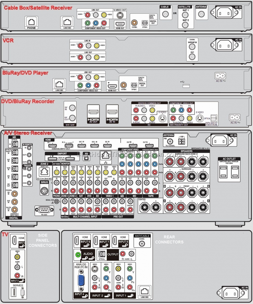 home theater systems speaker wiring diagram Collection-Home Theater Speaker Wiring Diagram Intended For 15-c