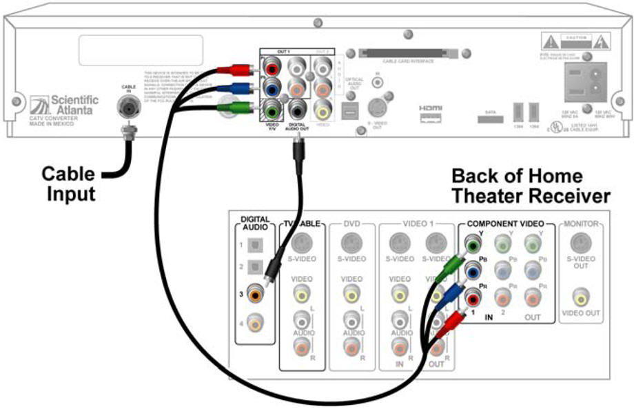 home theater systems speaker wiring diagram Download-Home theatre Wiring Diagram Luxury Fine How to Hook Up Dvd Player Through Cable Box Contemporary 12-t