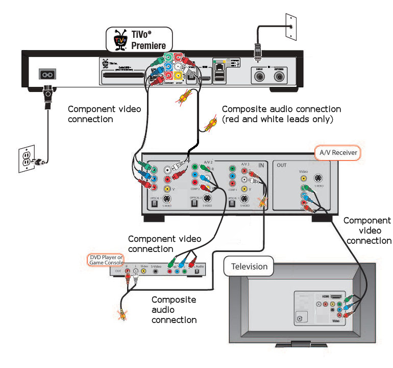 home theater wiring diagram Collection-How to Install Home theater Wires In Wall Unique Tv Speaker Wiring Diagram Wiring Diagrams 20-d