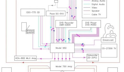 home theater wiring diagram Collection-th 9-c