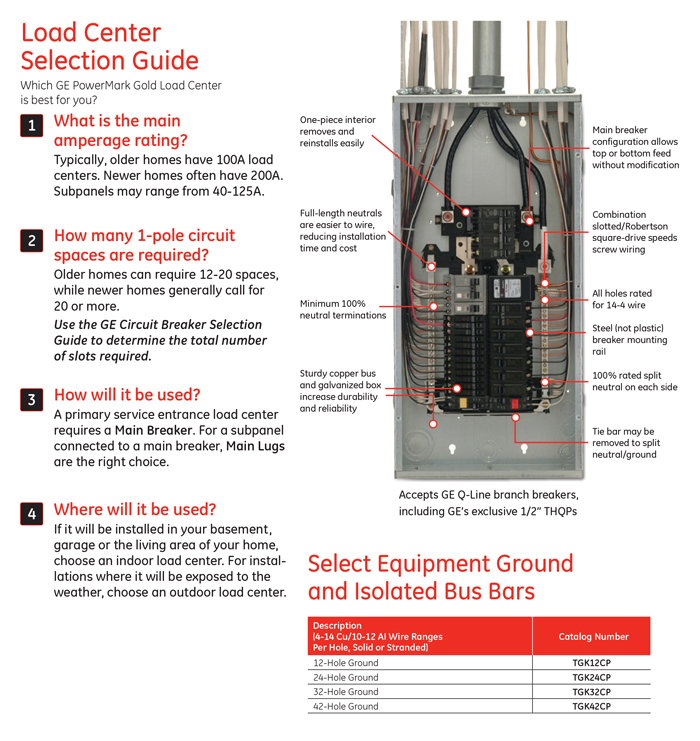 homeline 70 amp load center wiring diagram Collection-here for more information on Electronic Recycling Programs 16-k