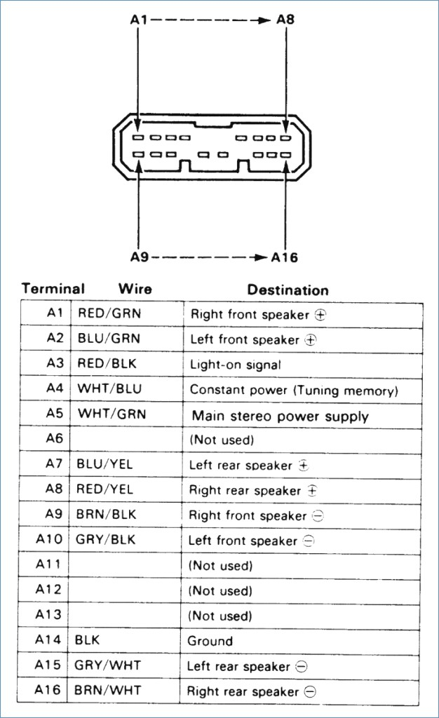 honda accord wiring diagram Download-1986 Honda Accord Stereo Wiring Wiring Database 5-s