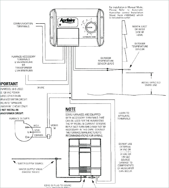 honeywell humidifier wiring diagram gallery