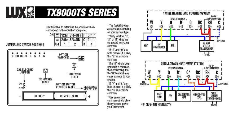 honeywell r845a1030 wiring diagram Download-Honeywell R845a1030 Wiring Diagram Luxury Cool Honeywell Chronotherm Iii Wiring Diagram Inspiration 12-j