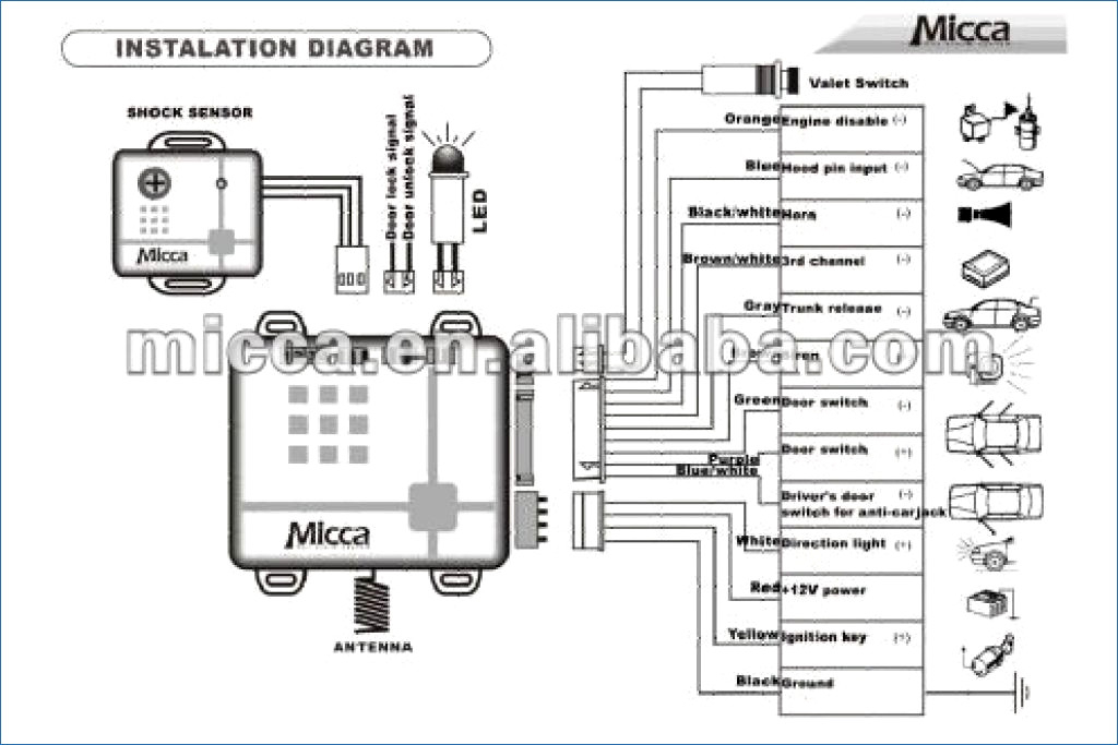 honeywell rm7840l1018 wiring diagram download