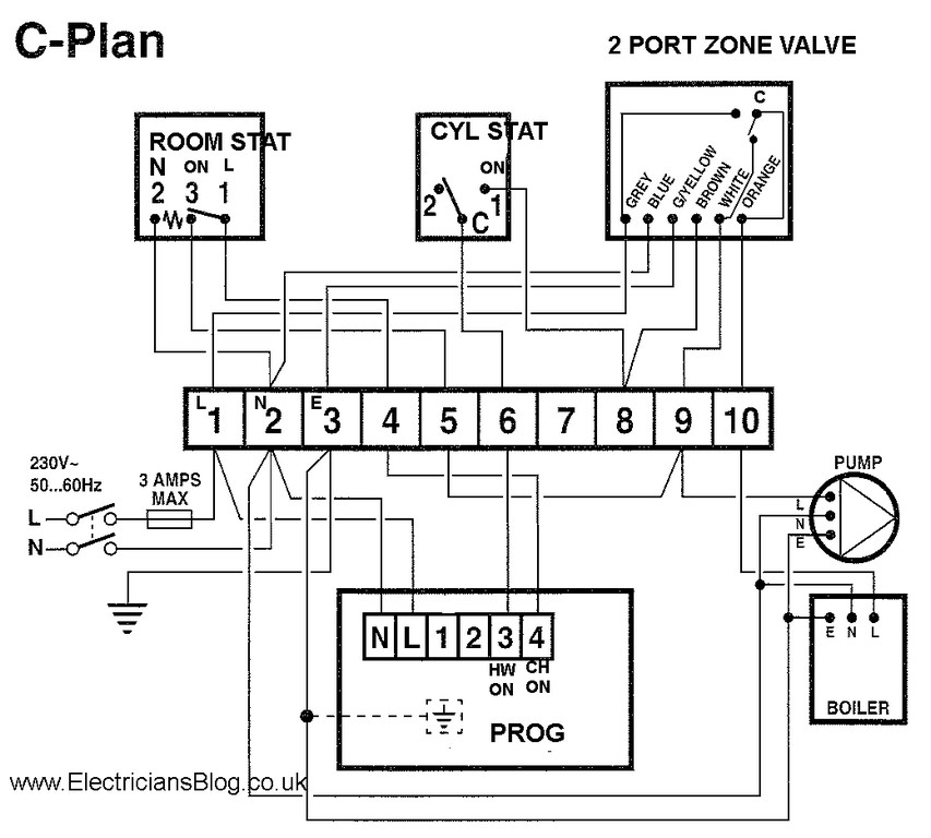 Honeywell Round Thermostat Wiring Diagram Gallery Wiring