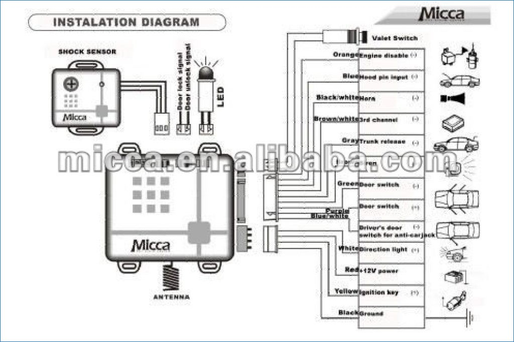 honeywell th8320r1003 wiring diagram Download-Honeywell Wire Saver Module Installation New Alarm System Wiring Diagram – Banksbankingfo 49 Luxury Honeywell 10-p