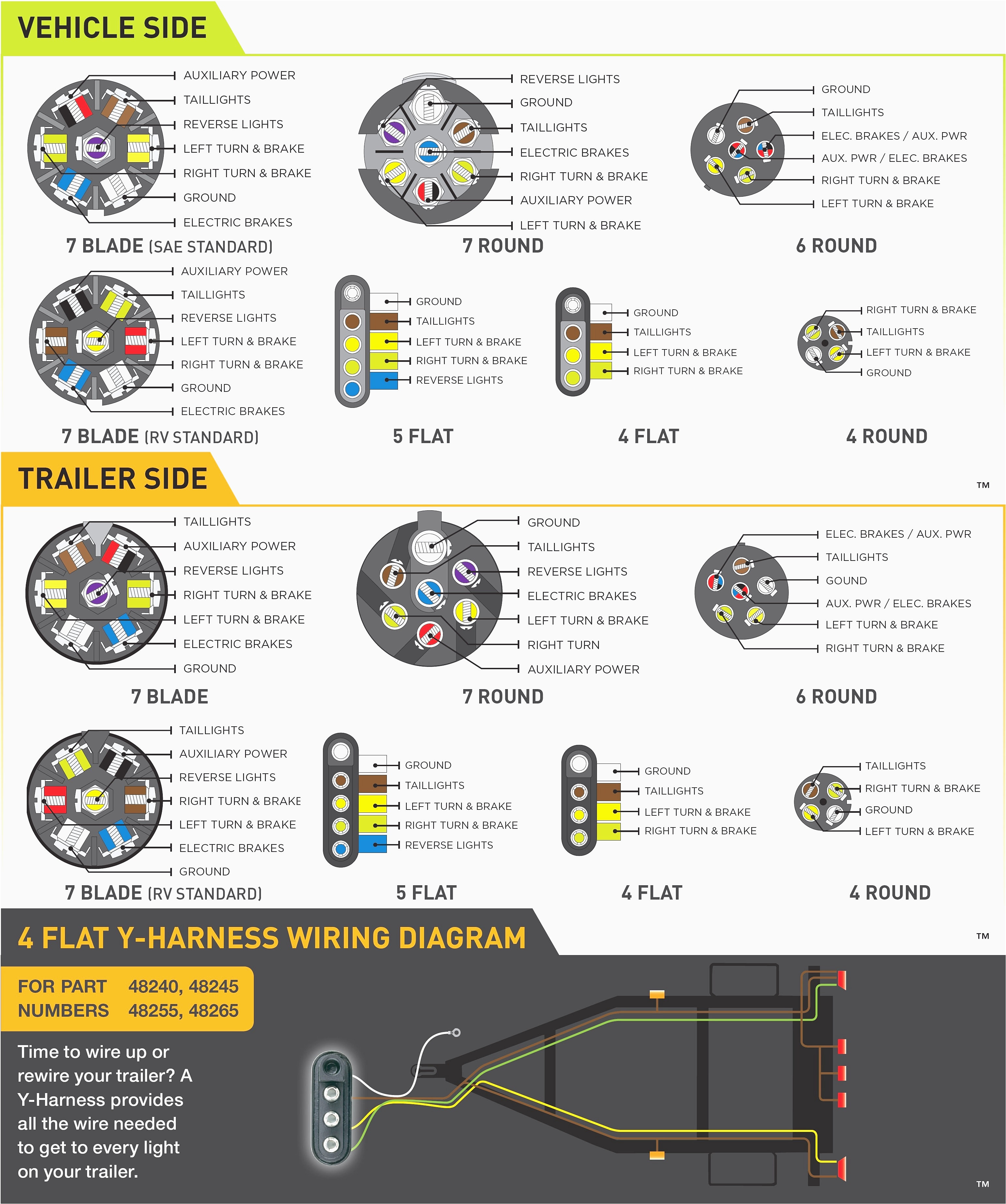 hopkins trailer plug wiring diagram Collection-Hopkins Trailer Wiring Diagram Fitfathers Me With 3 12-q