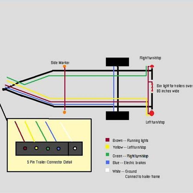 horse trailer wiring diagram Download-How to Wire a Trailer With Lights & Brakes 3-b