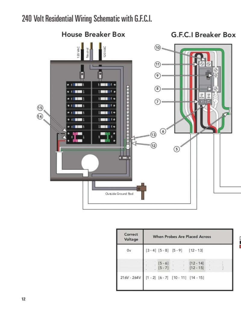 hot tub gfci wiring diagram Collection-4 Wire Hot Tub Wiring Diagram And 15-t