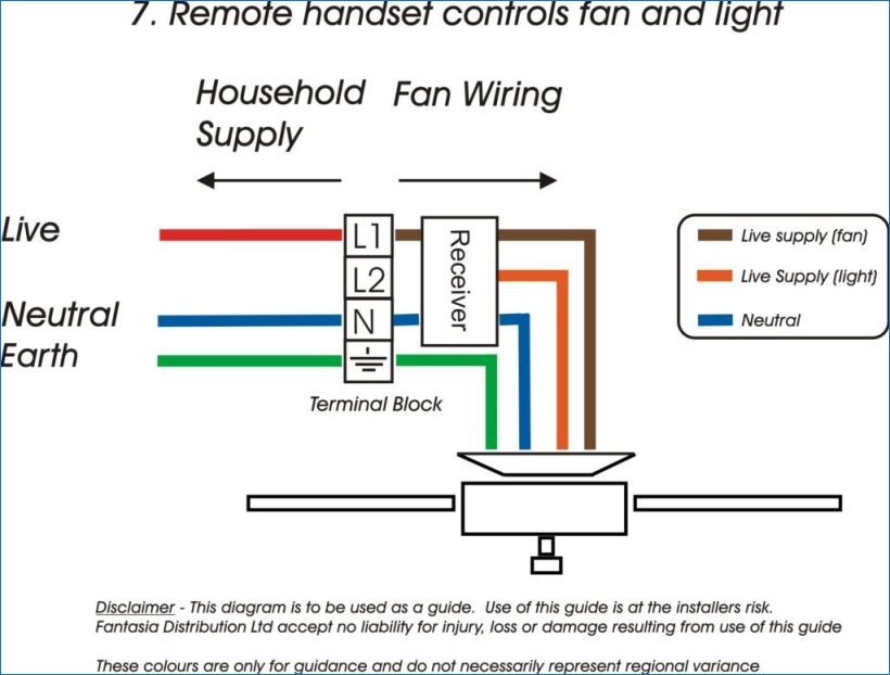 hunter 27182 wiring diagram Collection-Hunter Ceiling Fan Remote Frequency Change 4-k