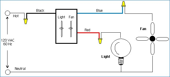 hunter 27182 wiring diagram Collection-I have hunter switch fan light with black blue red wires My 18-f