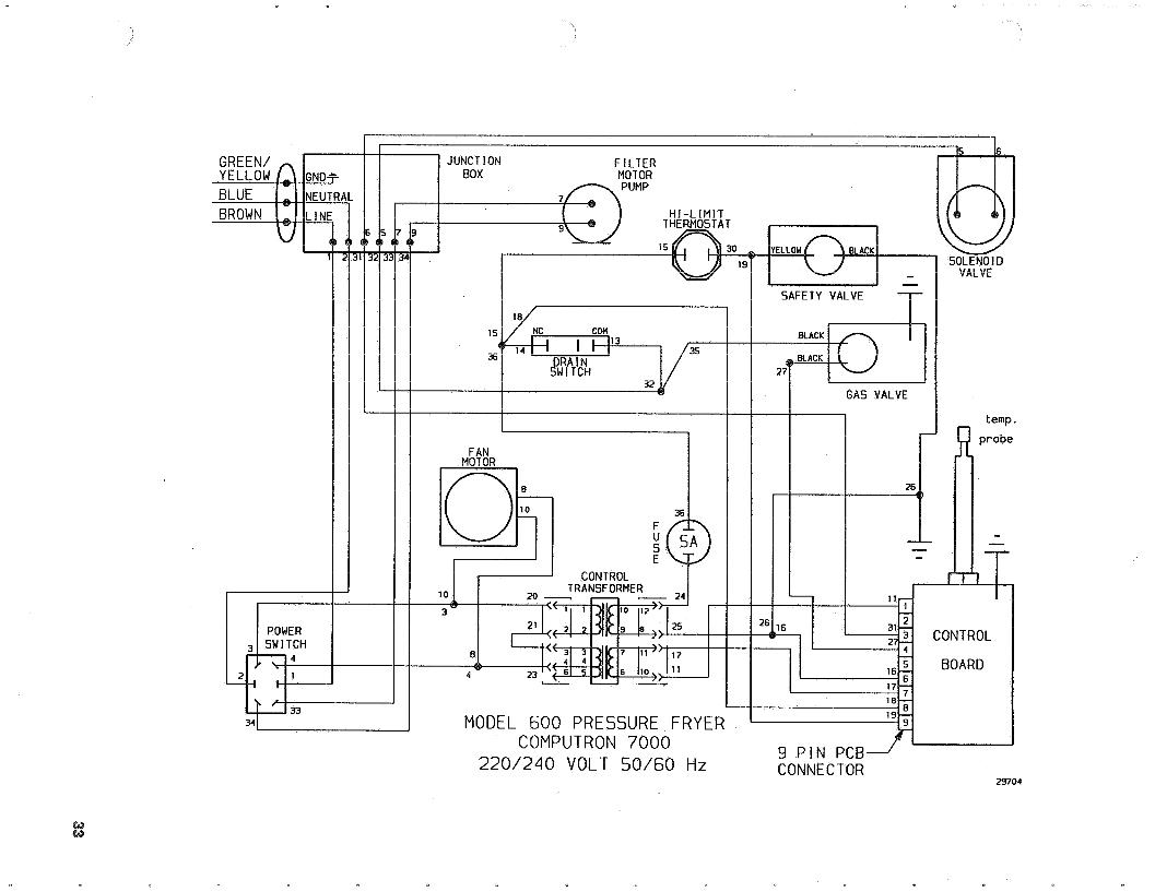 imperial deep fryer wiring diagram Collection-imperial deep fryer wiring diagram Lovely Pitco Deep Fryer Troubleshooting Image collections Free 2-i