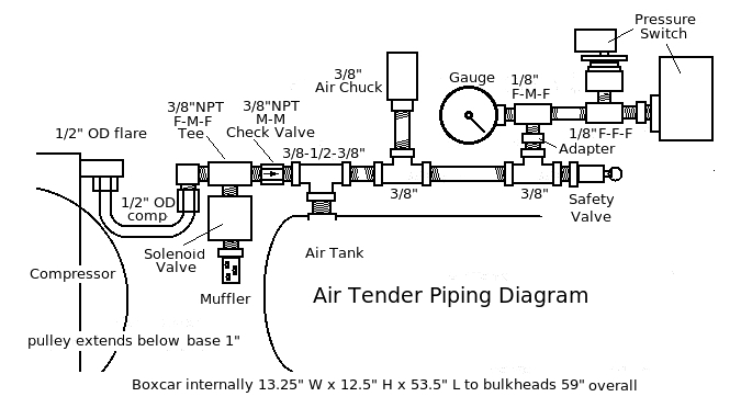 Ingersoll Rand T30 Wiring Diagram Sample