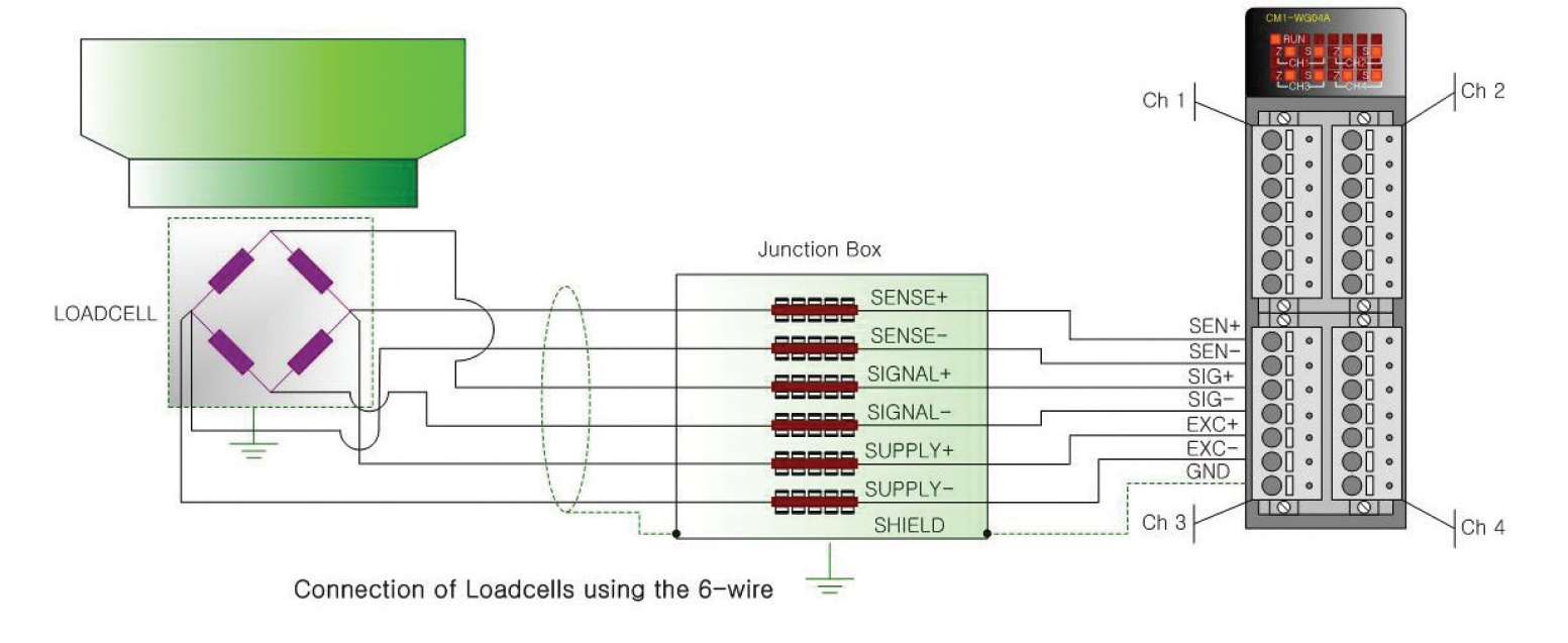 interface load cell wiring diagram Download-3 Wire Load Cell Wiring Diagram Beautiful Stunning Load Cell Junction Box Wiring Diagram Pdf Gallery 16-d