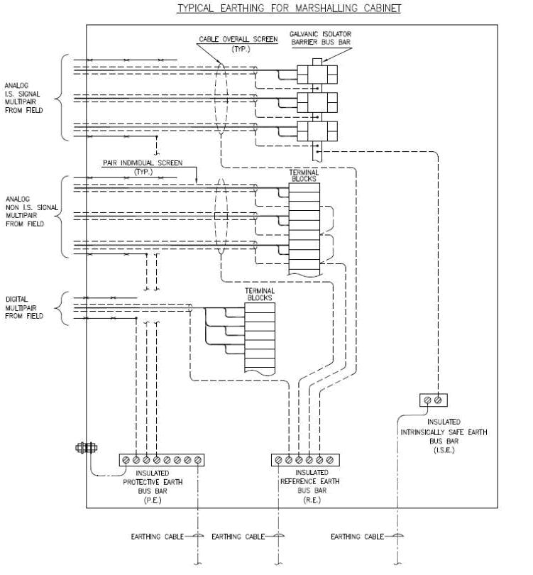 intrinsically safe barrier wiring diagram Collection-EARTHING DIGITAL SIGNALS 3-n