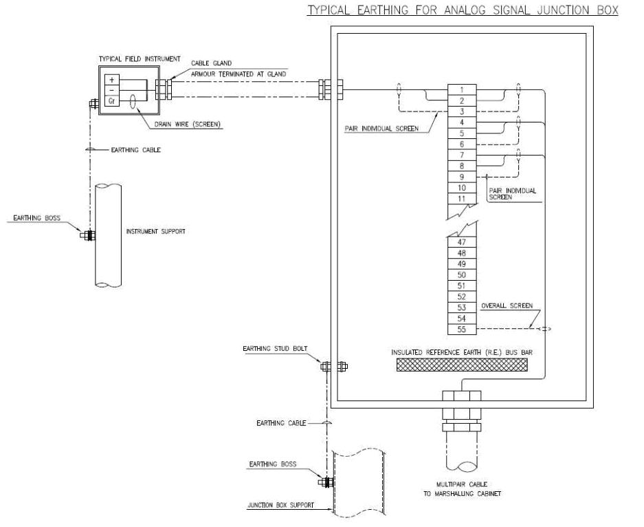 "intrinsically safe barrier wiring diagram Collection-electrical earth loop to structure steel by a 70 mmsq cable In general used the earth bus bar is made from copper and has 1 ½"" width and ¼"" height 13-k"