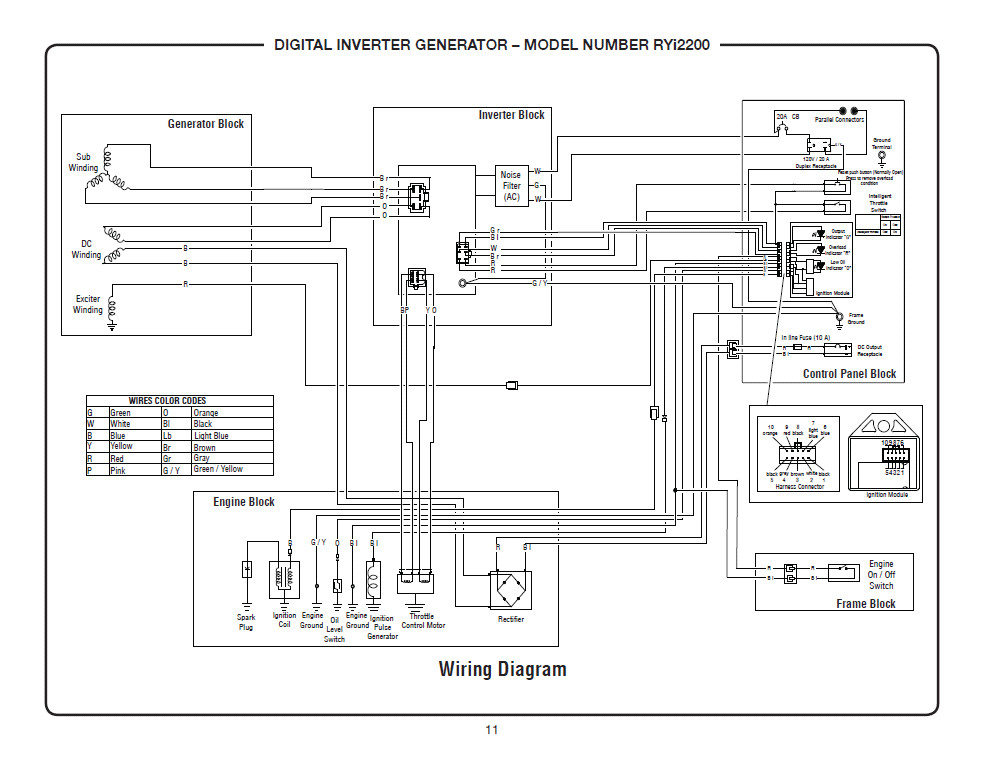 inverter generator wiring diagram Download-54 Fantastic Inverter Generator Circuit Diagram 5-g