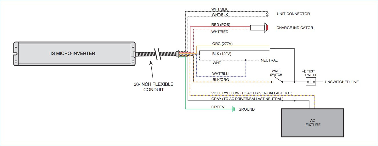 iota emergency ballast wiring diagram Download-Iota Emergency Ballast Wiring Diagram Mh1o Wanderingwith Us Ballast Cross Reference Em Ballast Wiring Diagram 12-o