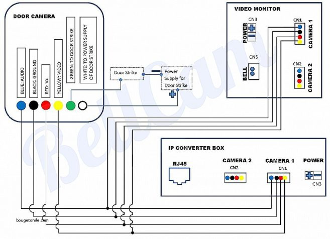 Ip Camera Wiring Diagram Download