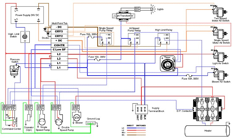 jacuzzi wiring diagram Collection-220 Volt Hot Tub Wiring Diagram Best Outlet Wiring Diagram Hot Tub Electrical Wiring Diagrams 16-g