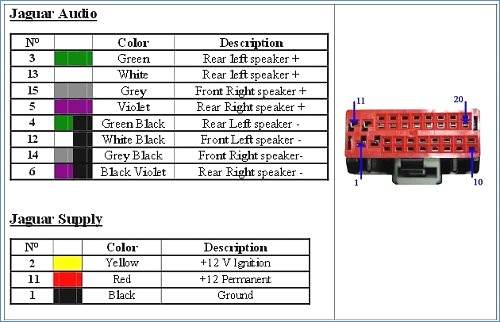 jaguar radio wiring diagram Collection-Wire Diagram For Car Stereo Headunitwh Gallery Heavenly Typical 7-q