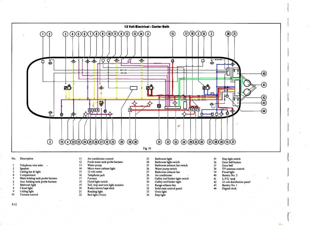 jayco trailer wiring diagram sample wiring collection. Black Bedroom Furniture Sets. Home Design Ideas