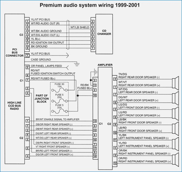jeep sound bar wiring diagram Download-98 jeep grand cherokee radio wiring diagram – beamteam Jeep Cherokee Stereo 4-b