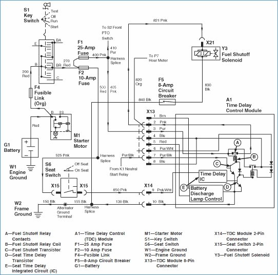 john deere gator hpx 4x4 wiring diagram sample