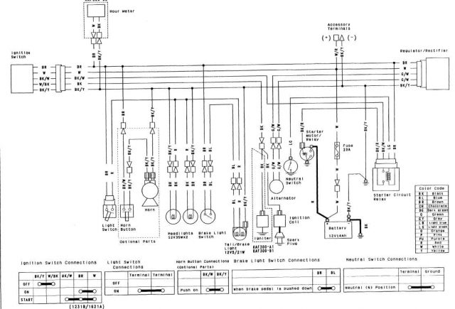 kawasaki mule ignition wiring diagram Download-40 Kawasaki mule 610 wiring diagram Kawasaki Mule 610 Wiring Diagram Best 77 With Additional Kenwood 18-n