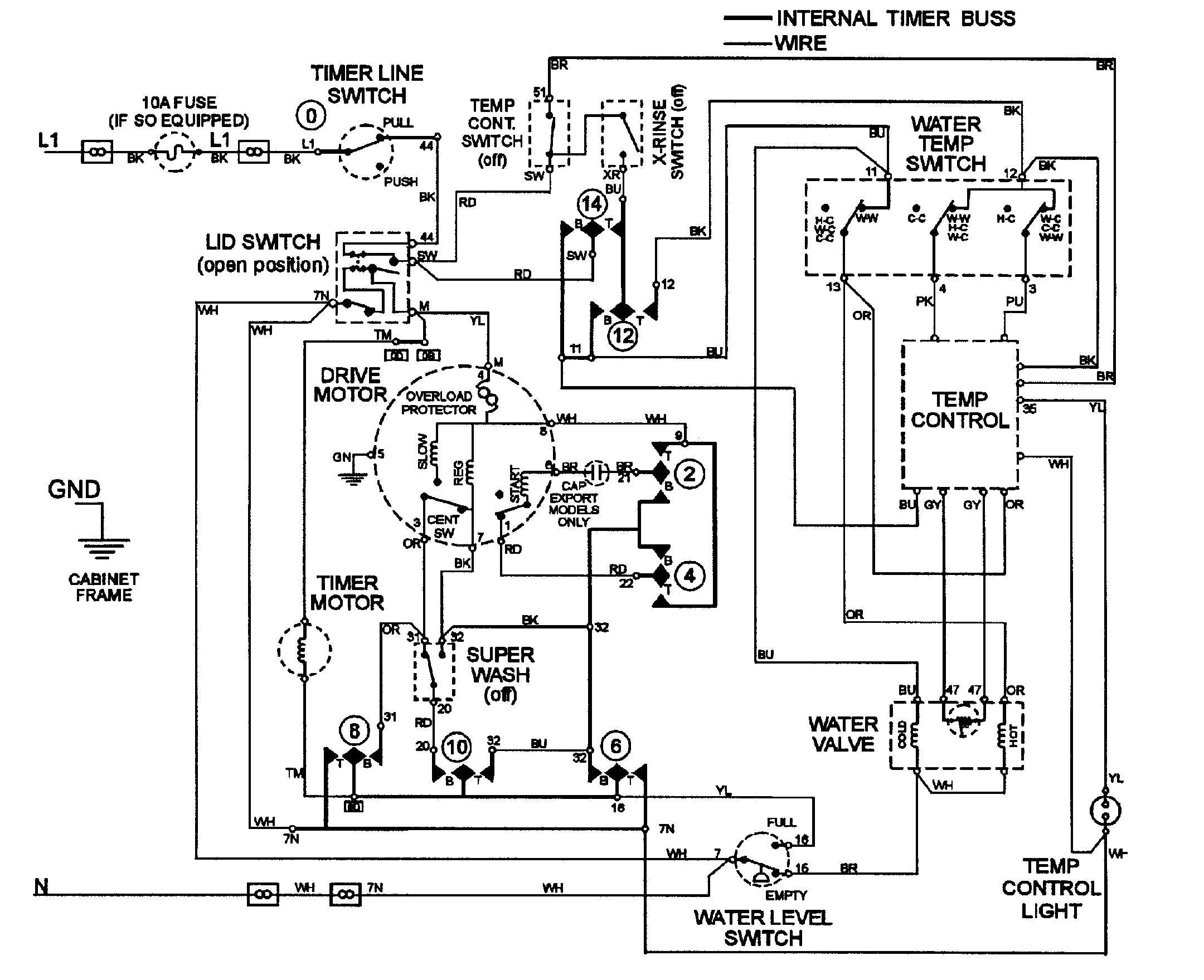 kenmore washer wiring diagram Collection-M 13-t