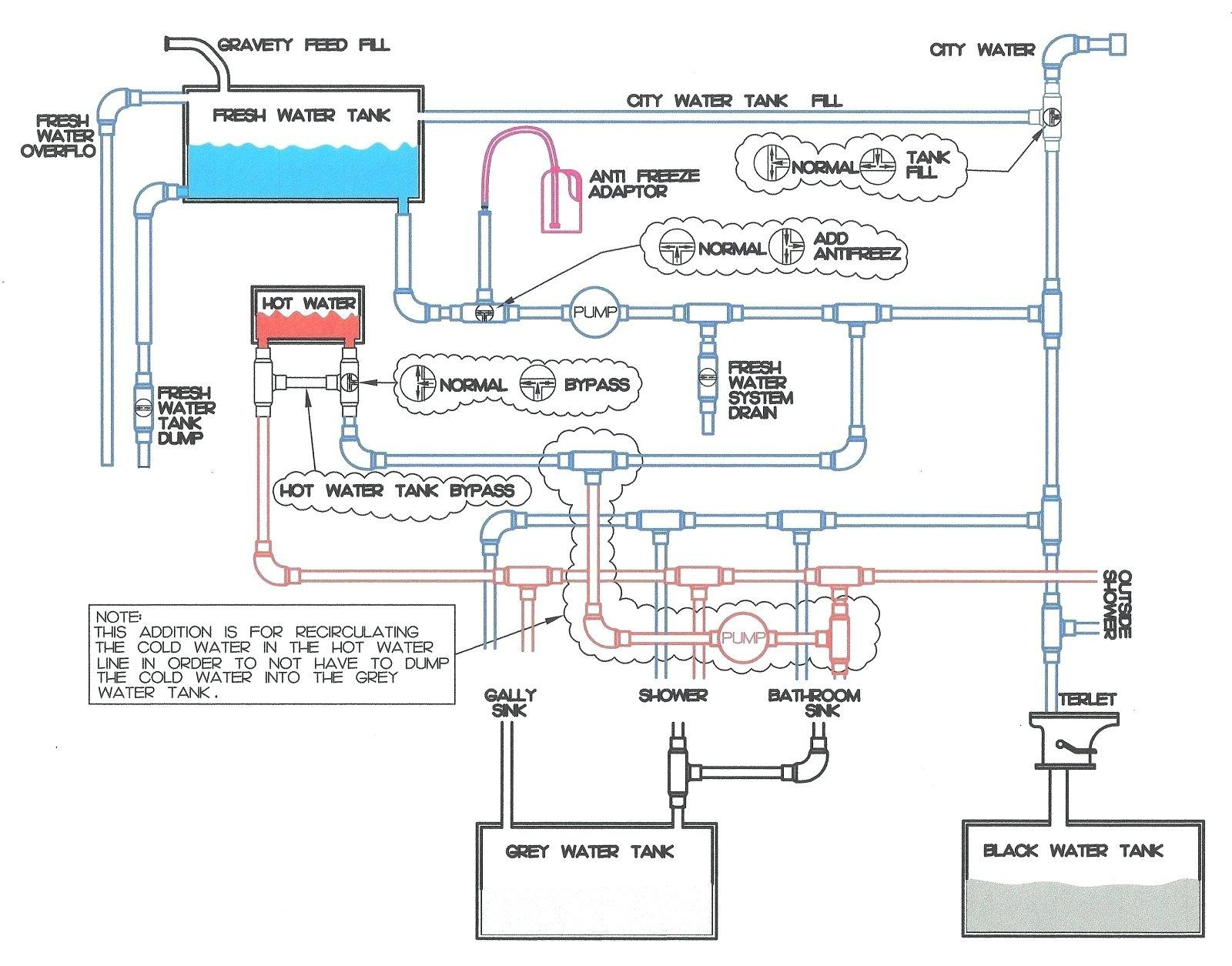 keystone rv wiring diagram Download-2005 keystone cougar wiring diagram data in rv diagrams 20-n