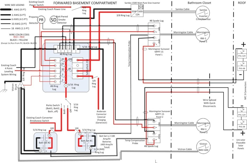 keystone rv wiring diagram Collection-Trailer Wiring Diagram Unique Generous Keystone Rv Wiring Diagram Gallery Electrical Circuit 2-g