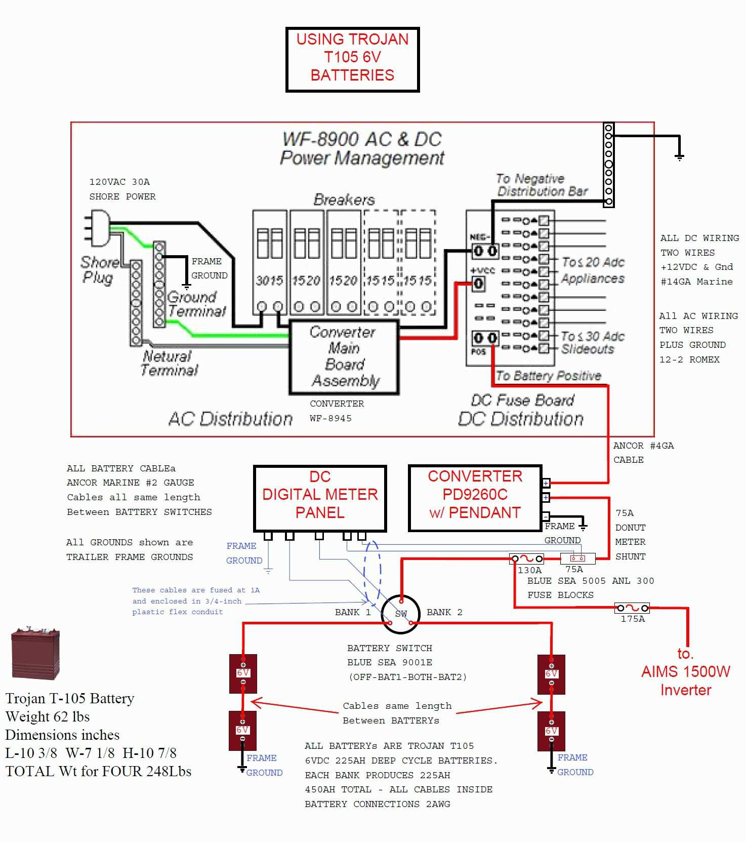keystone rv wiring diagram Download-Wiring Diagram Keystone Cougar Fresh Rv Cable And Satellite Wiring Diagram Unique Magnificent Keystone Rv 4-s