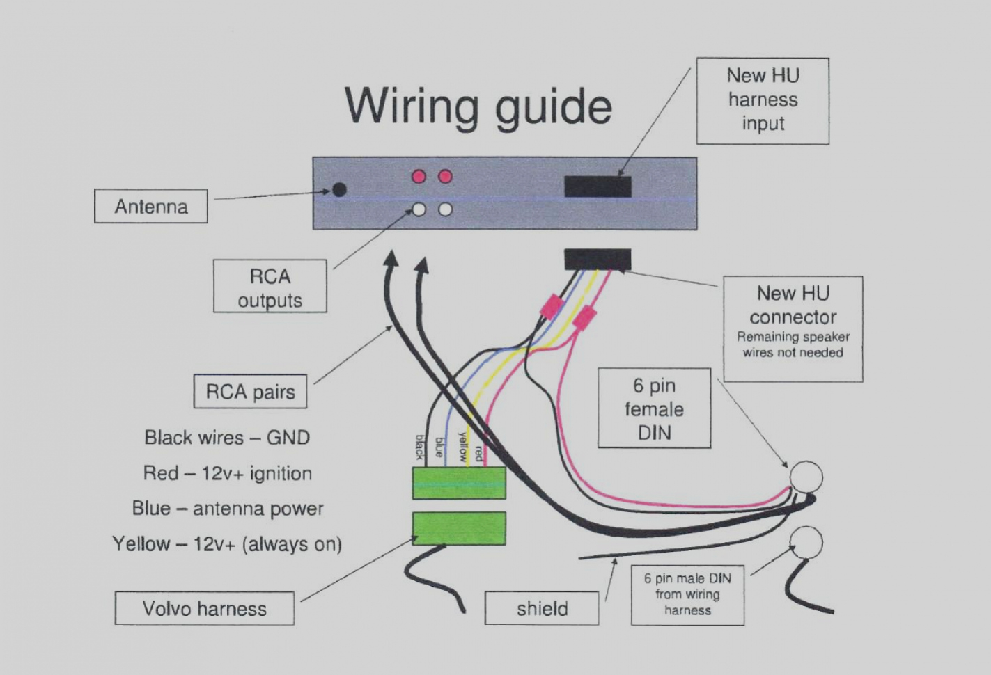 kicker kisl wiring diagram Collection-Full Size of 5 Surefire Ways Subwoofer Amplifier Wiring Diagram Inspirational Volvo Stero Amp Wiring 4-k