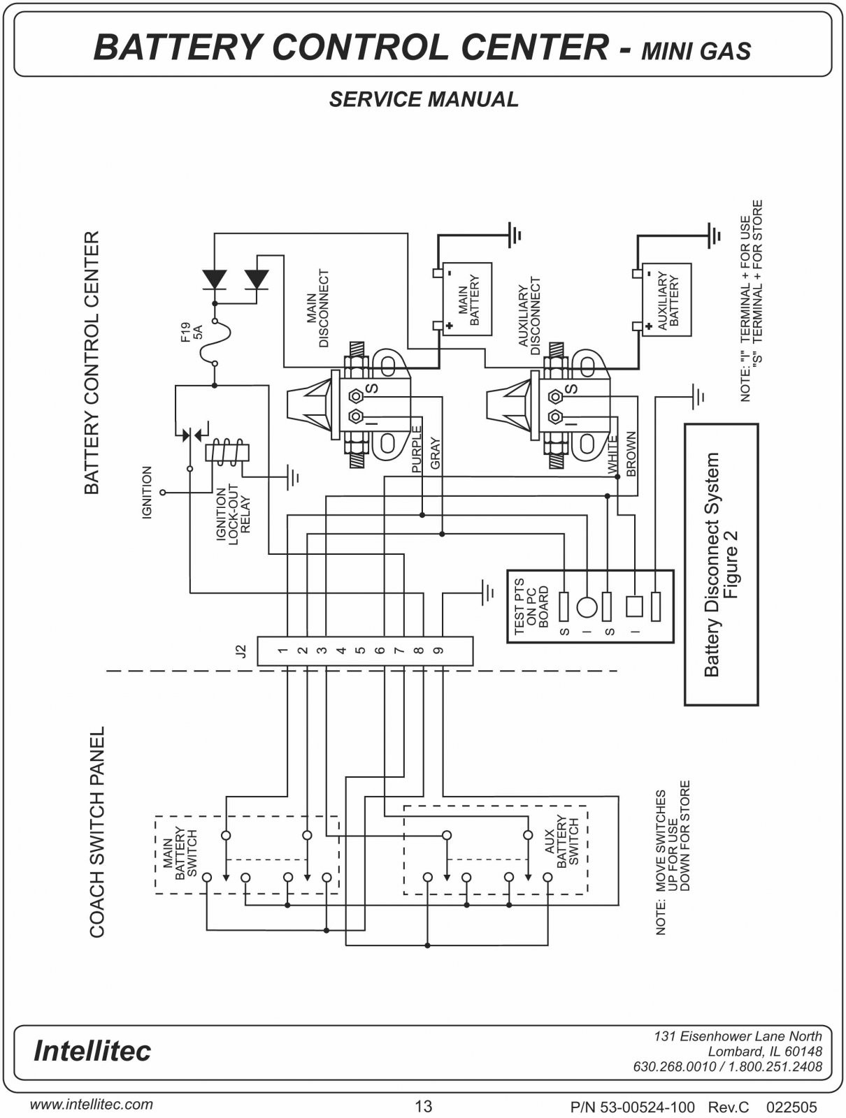 kwikee electric step wiring diagram Collection-Wiring Diagram For Rv Steps New Kwikee Electric Step Wiring Diagram Hd Dump 9-t